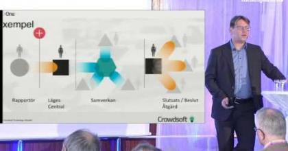 Embedded thumbnail for Aktiedagen Stockholm 6 mars – Crowdsoft Technology