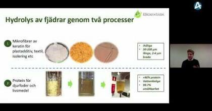 Embedded thumbnail for Bioextrax – Stora Aktiedagen Stockholm 1 december 2020