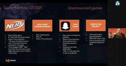 Embedded thumbnail for Nitro Games – Aktiedagen Stockholm 16 mars 2021