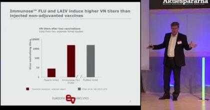 Embedded thumbnail for Aktiedagen Malmö - Eurocine Vaccines