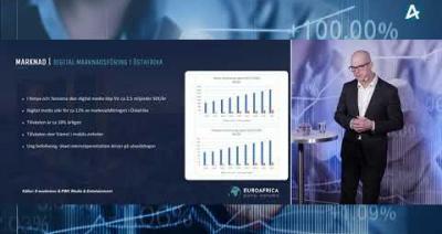 Embedded thumbnail for EuroAfrica Digital Ventures – Aktiedagen Stockholm 16 mars 2021