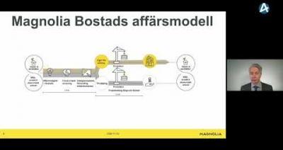 Embedded thumbnail for Magnolia Bostad - Stora Aktiedagen Göteborg digitalt 10 november 2020