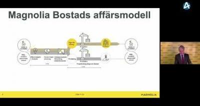 Embedded thumbnail for Magnolia Bostad - Stora Aktiedagen Stockholm digitalt 30 november 2020