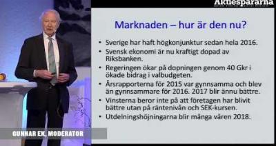 Embedded thumbnail for Aktiedagen Falköping – Vart är börsen på väg