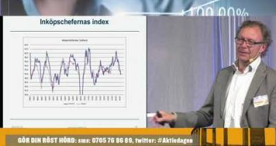 Embedded thumbnail for Börsläget med Peter Malmqvist från Öresundsdagen 20 maj