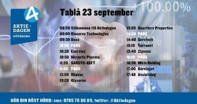 Embedded thumbnail for Följ Aktiedagen Göteborg 23 September live
