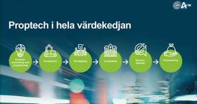 Embedded thumbnail for Ecoclime Group – Aktiedagen Stockholm 7 september 2021