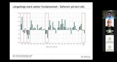Embedded thumbnail for Stora Fondkvällen digitalt – Arctic Fonder