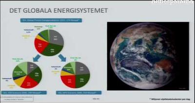 Embedded thumbnail for Aktiedagen Falköping – Energiproduktion: nu och i framtiden