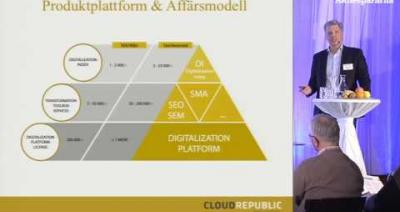 Embedded thumbnail for Aktiedagen Stockholm 6 mars – Cloud Republic