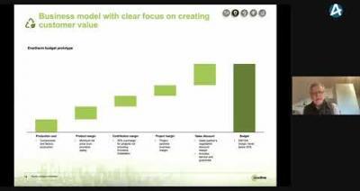 Embedded thumbnail for Ecoclime Group – Aktiedagen Stockholm 16 mars 2021