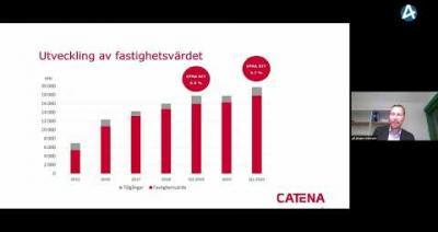 Embedded thumbnail for Catena - Stora Aktiedagen Göteborg digitalt 9 november 2020